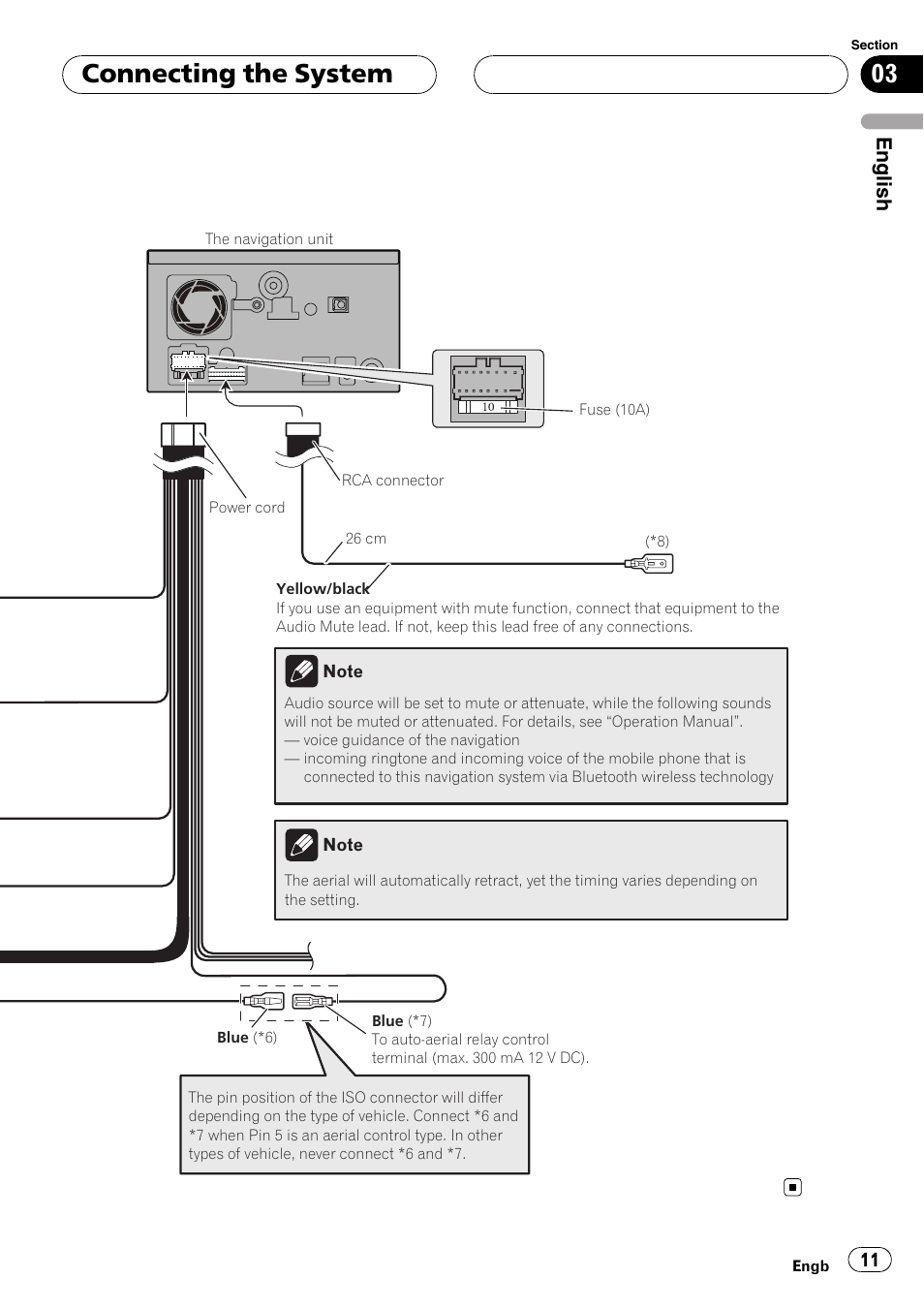 Connecting the system, English | Pioneer AVIC F900BT User Manual