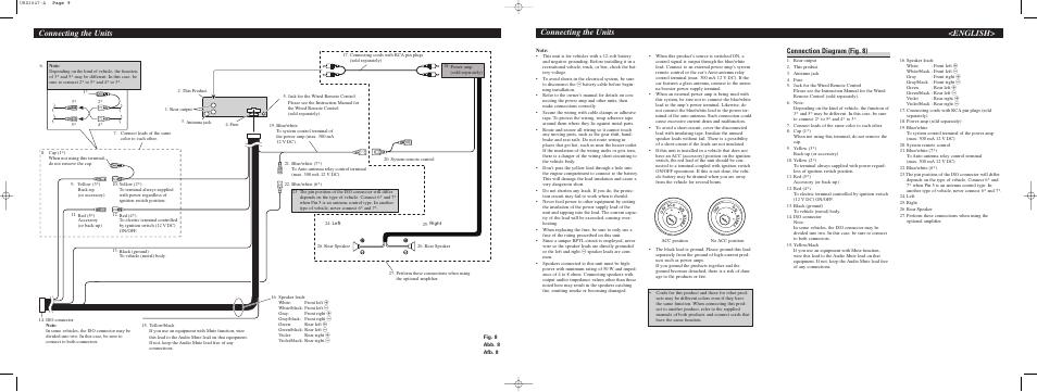 Pioneer car stereo wiring diagram