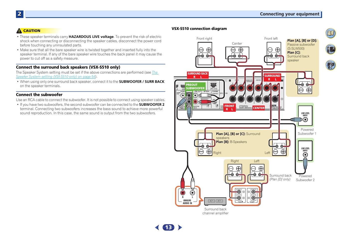 WRG-8228] Pioneer Surround Sound Wiring Diagram on