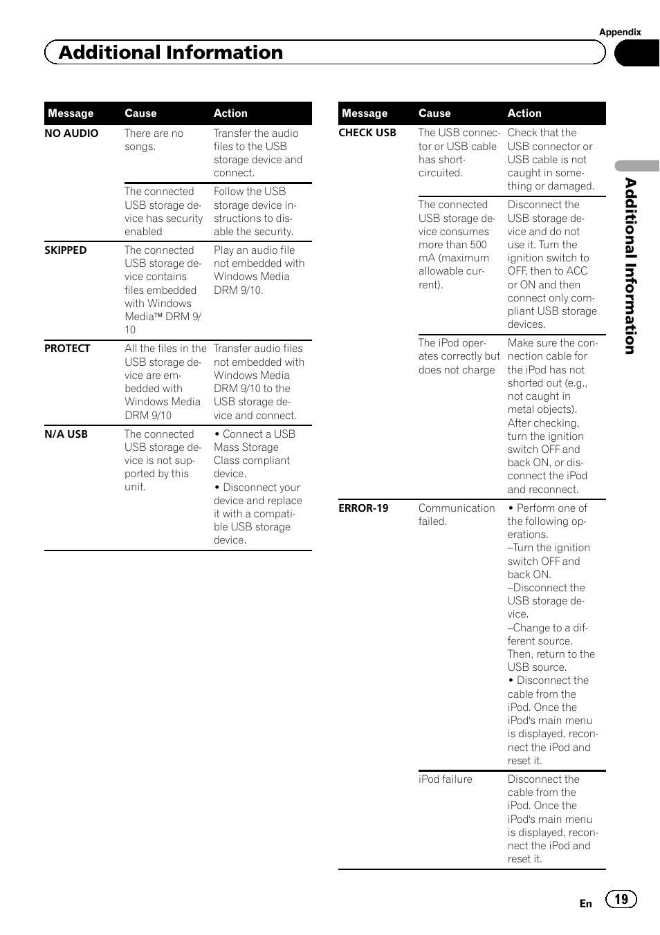 additional information pioneer deh 7300bt user manual page 19 rh manualsdir com