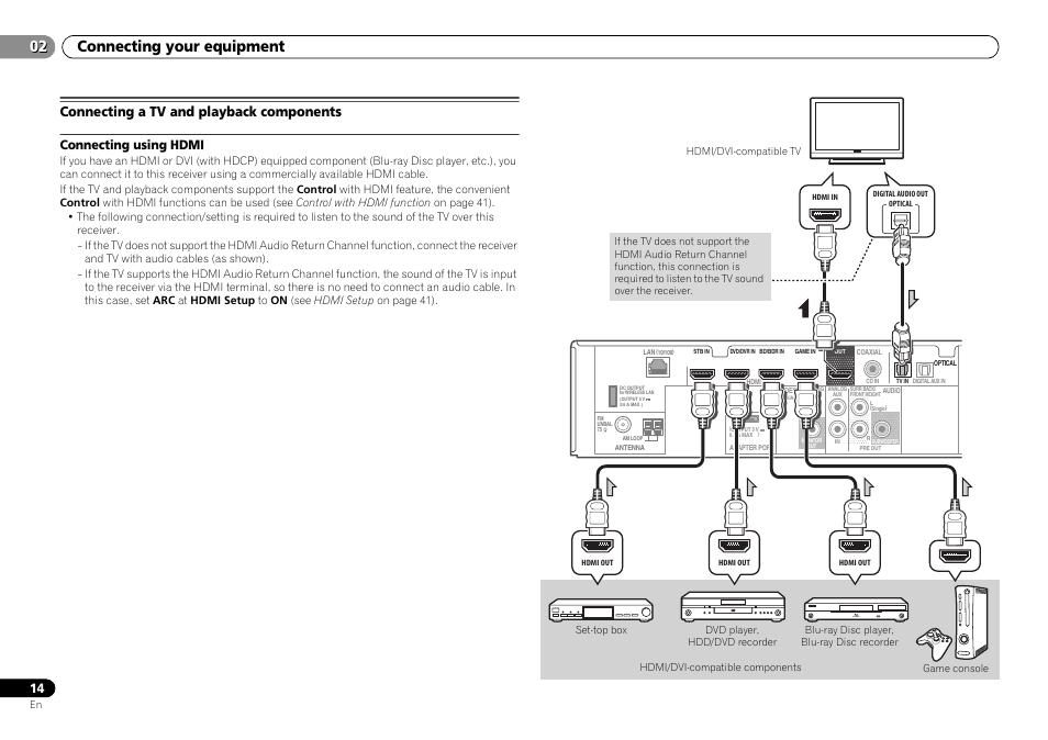 pioneer channel manual