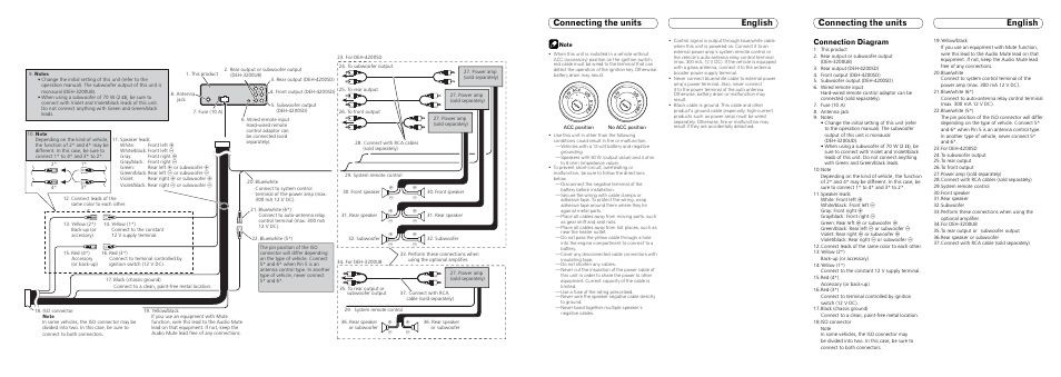 pioneer deh 3200ub wiring diagram pioneer image connection diagram pioneer deh 3200ub user manual page 5 8 on pioneer deh 3200ub wiring diagram