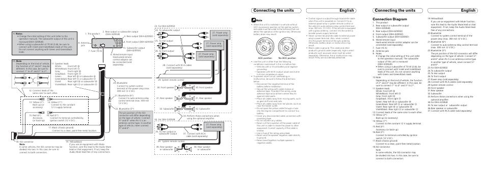 Connection diagram | Pioneer DEH-3200UB User Manual | Page 5 / 8Manuals Directory