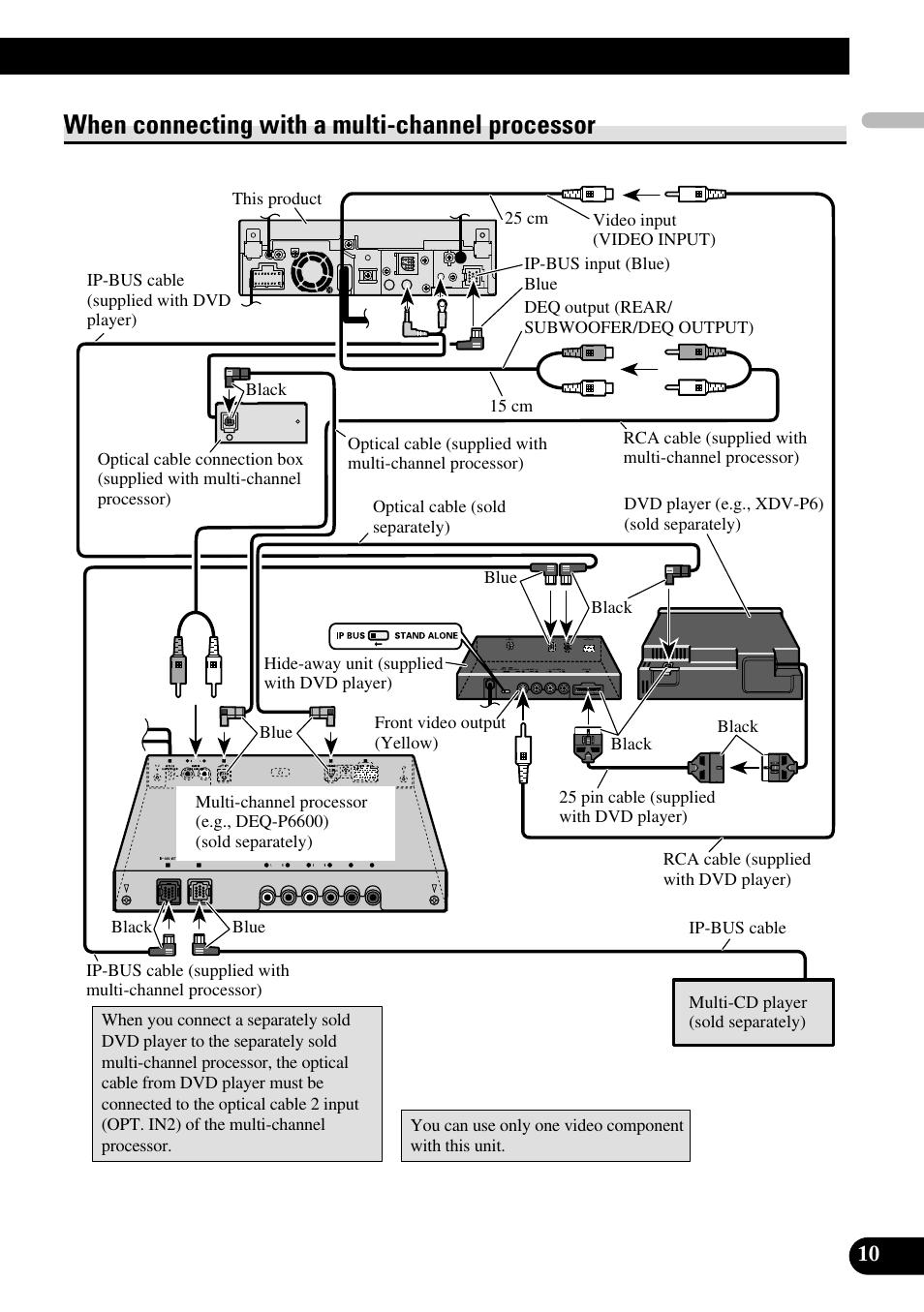 Pioneer Avh-X390Bs Wiring Diagram from www.manualsdir.com