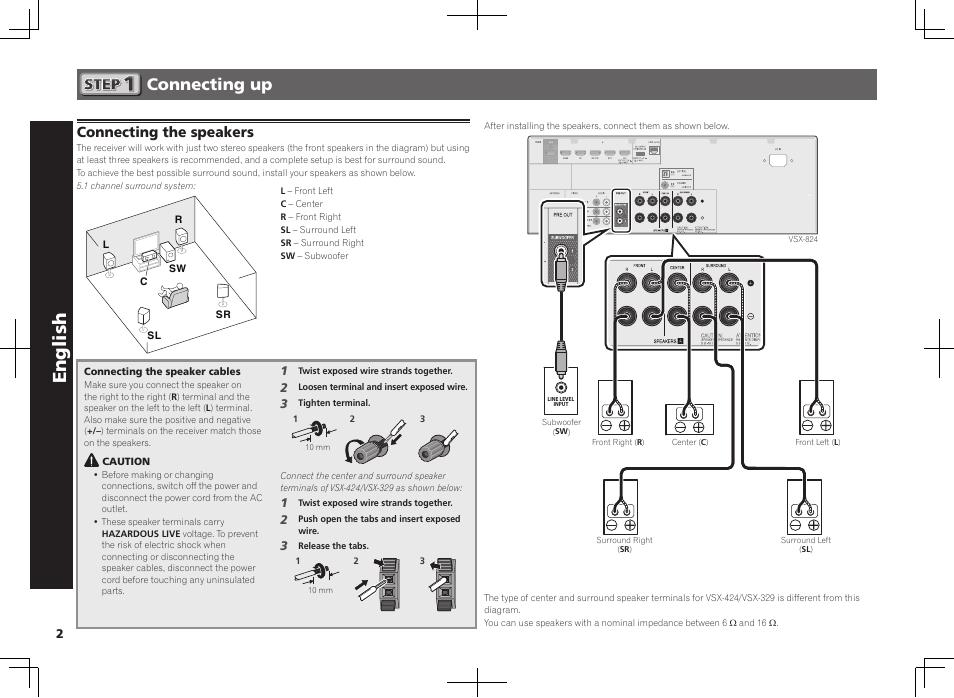 pioneer vsx 305 wiring diagram wiring diagram rh vw25 vom winnenthal de