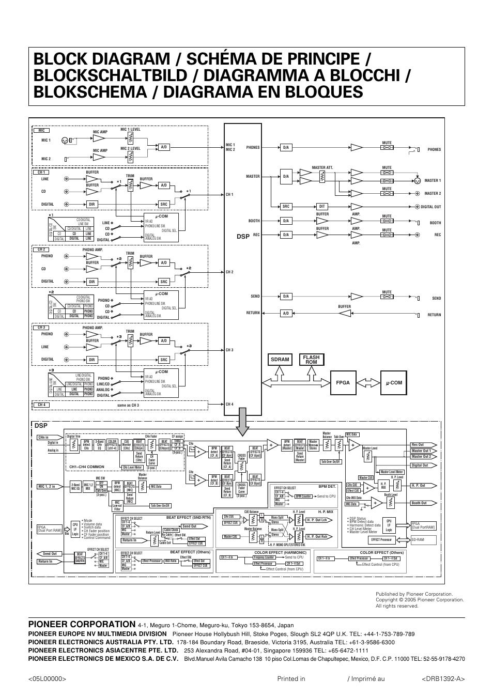 Djm800]: pdf service manuals.