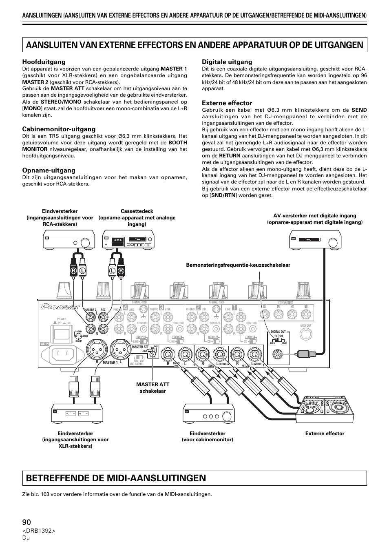 Pioneer djm-800 p2-sm service manual download, schematics, eeprom.