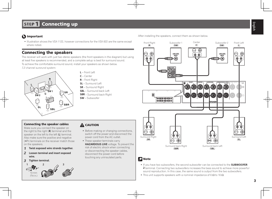Best surround sound setup diagram contemporary electrical and glamorous pioneer surround wiring diagram ideas best image wire cheapraybanclubmaster Images