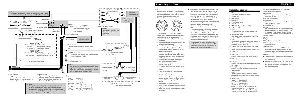 Схема подключения pioneer deh-p40mp.