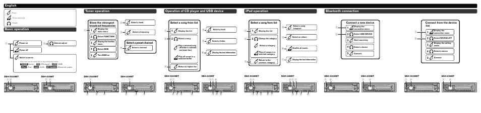 Pioneer deh-4500bt manual pdf.