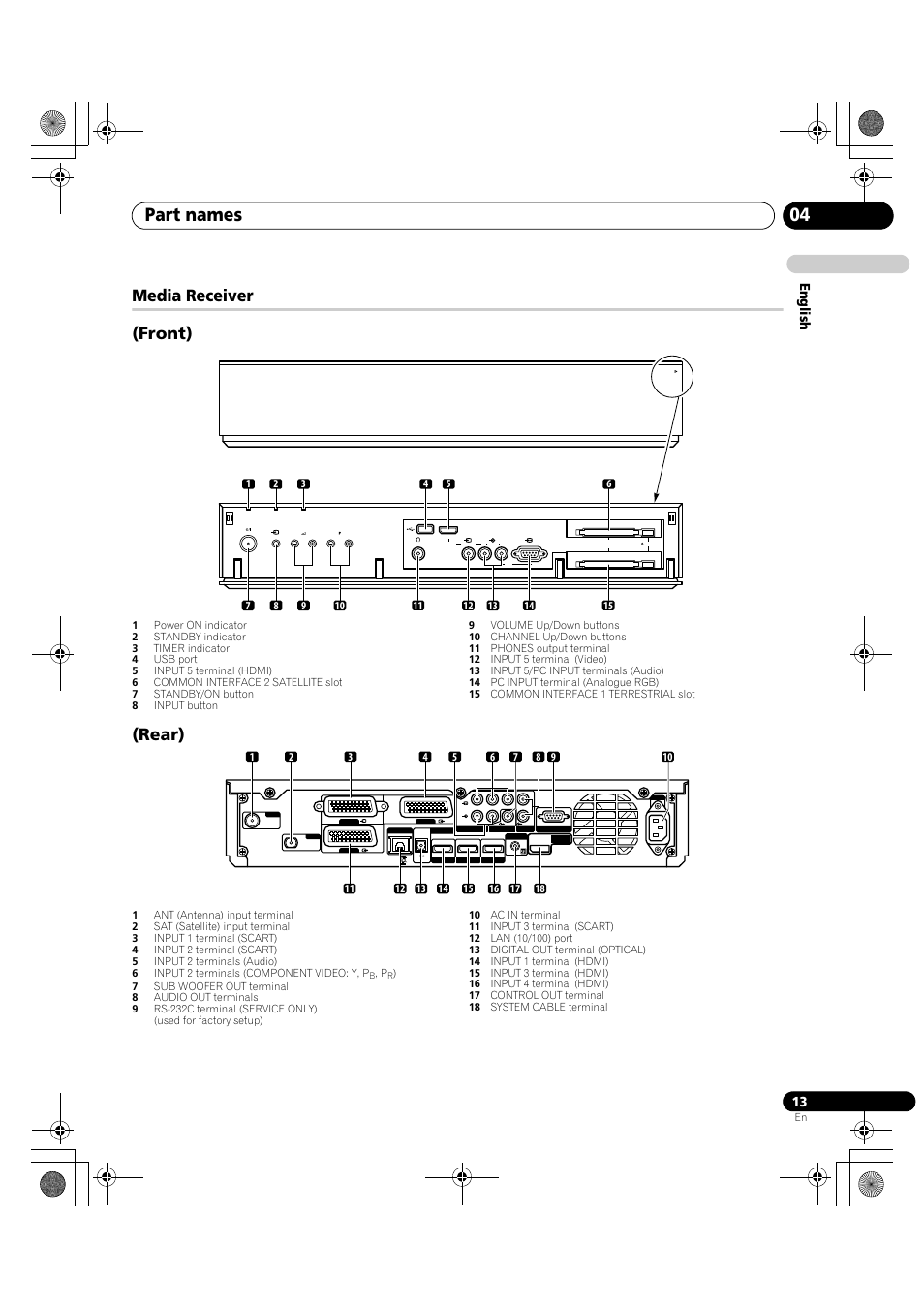 Media Receiver Part Names 04 Front Pioneer Krp Up Down Timer For A Power Antenna 600a User Manual Page 13 345