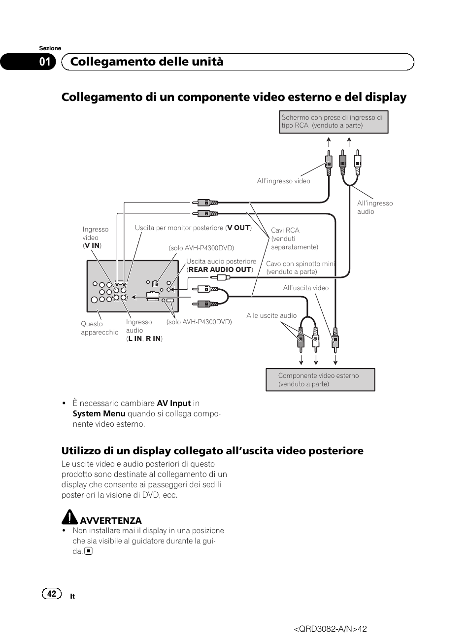 Wiring Diagram For Pioneer Avh P4300dvd Schematic Diagrams P3300bt 01 Collegamento Delle Unit User Manual
