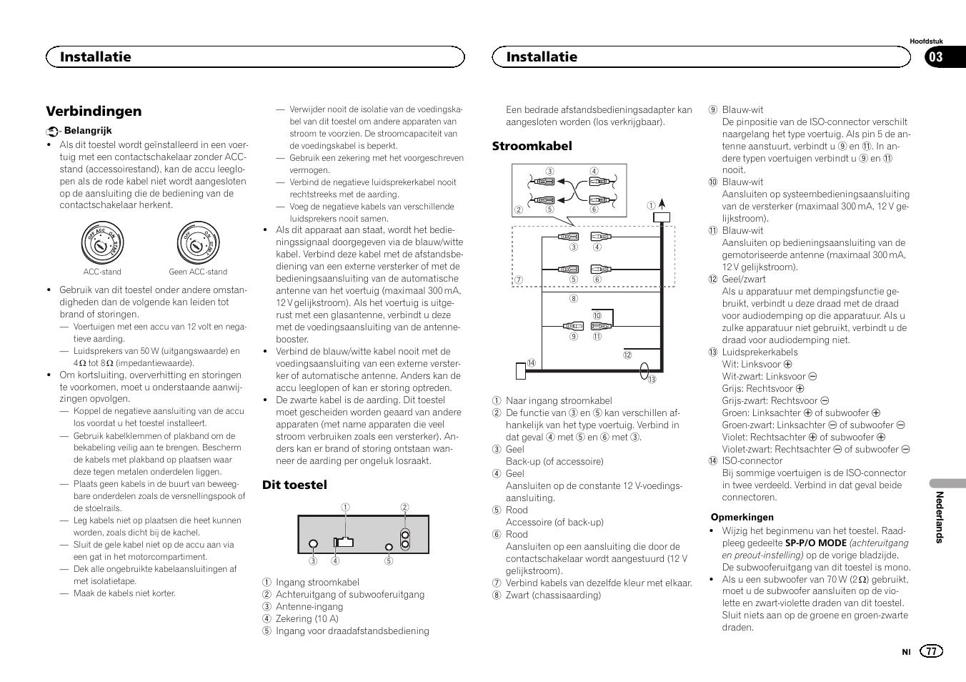 Verbindingen installatie pioneer deh 150mpg user manual page 77 verbindingen installatie pioneer deh 150mpg user manual page 77 96 publicscrutiny Choice Image