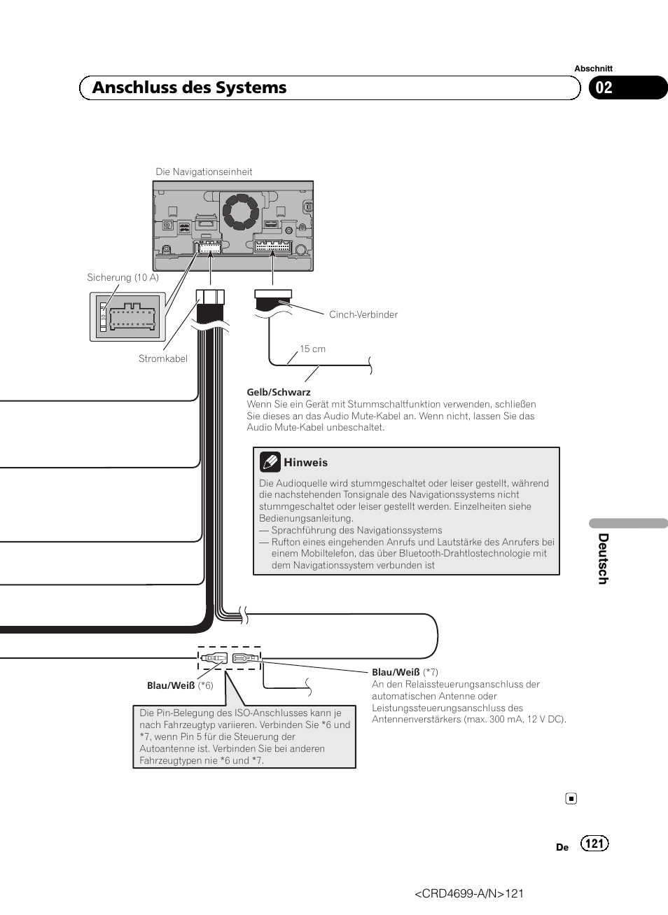 02 anschluss des systems | Pioneer AVIC-F50BT User Manual | Page 121 ...