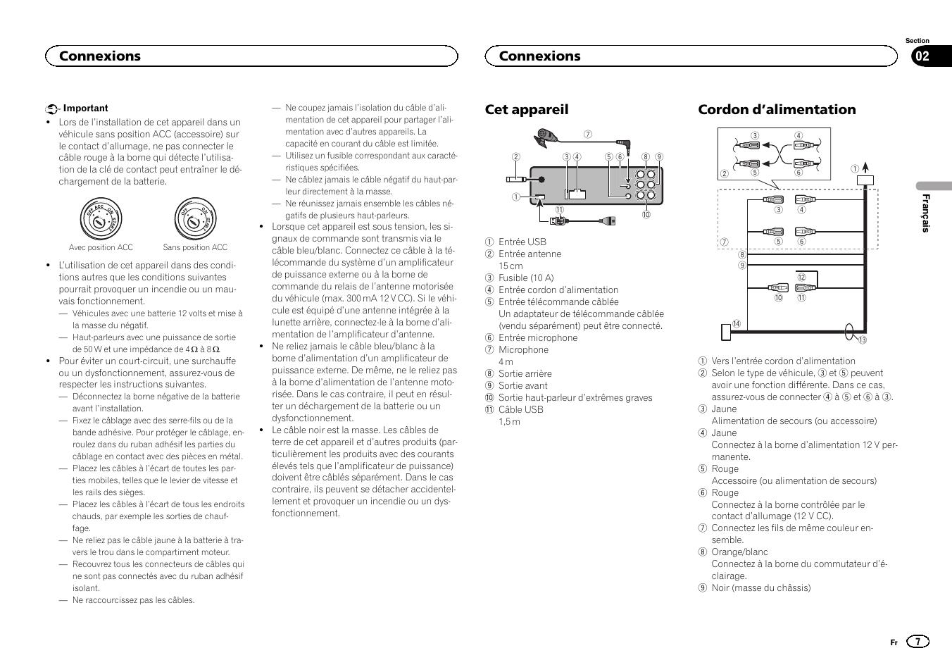 cet appareil cordon d alimentation connexions pioneer deh rh manualsdir com Pioneer Deh 6400Bt Wiring Pioneer Deh 6400Bt Manual PDF