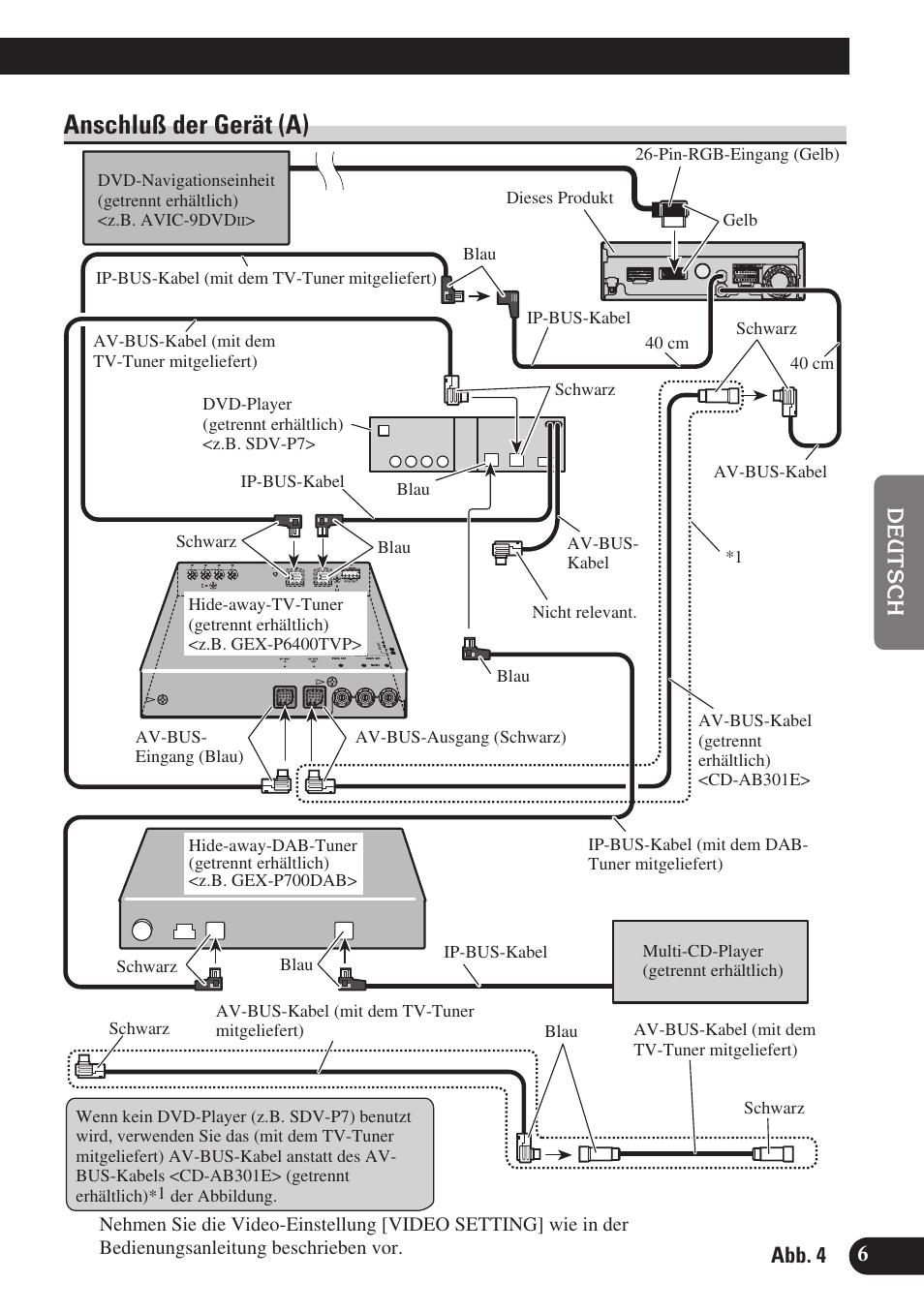 Anschluß der gerät (a) | Pioneer AVH-P6400R User Manual | Page 31 / 76