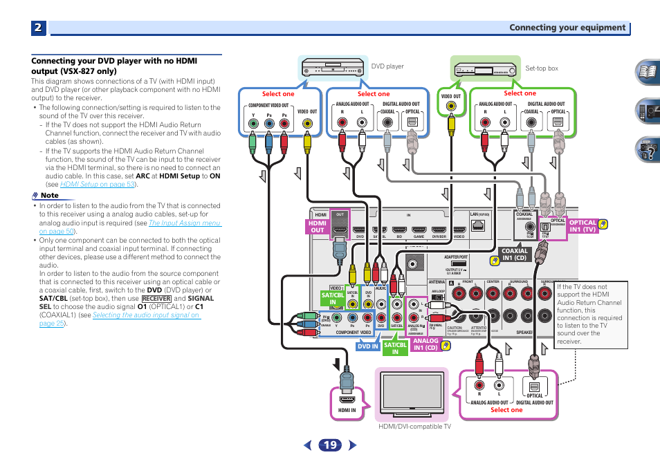 Connections besides Av Receiver Rear Connections together with Large V U Dmpbl U Px U D also Image further Onkyo Inputs. on hdmi home theater connections diagram