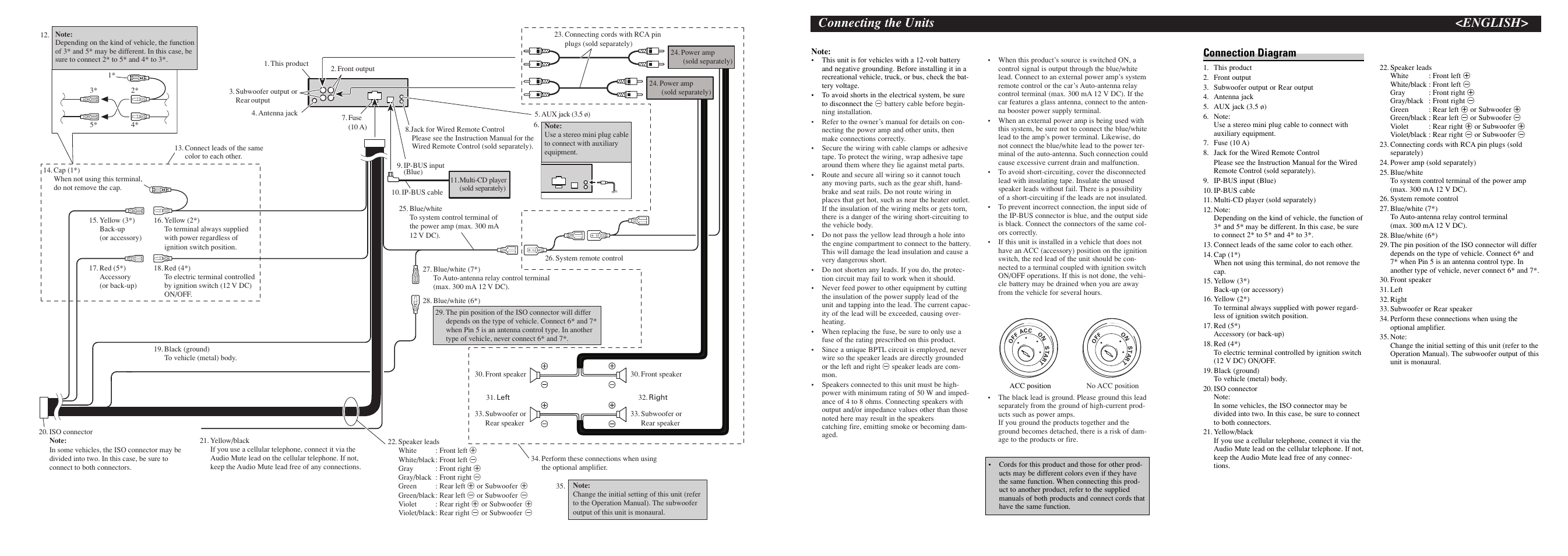 connecting the units u003cenglish connection diagram pioneer deh rh manualsdir com pioneer deh-p4800mp wiring diagram pioneer deh p4800mp manual pdf