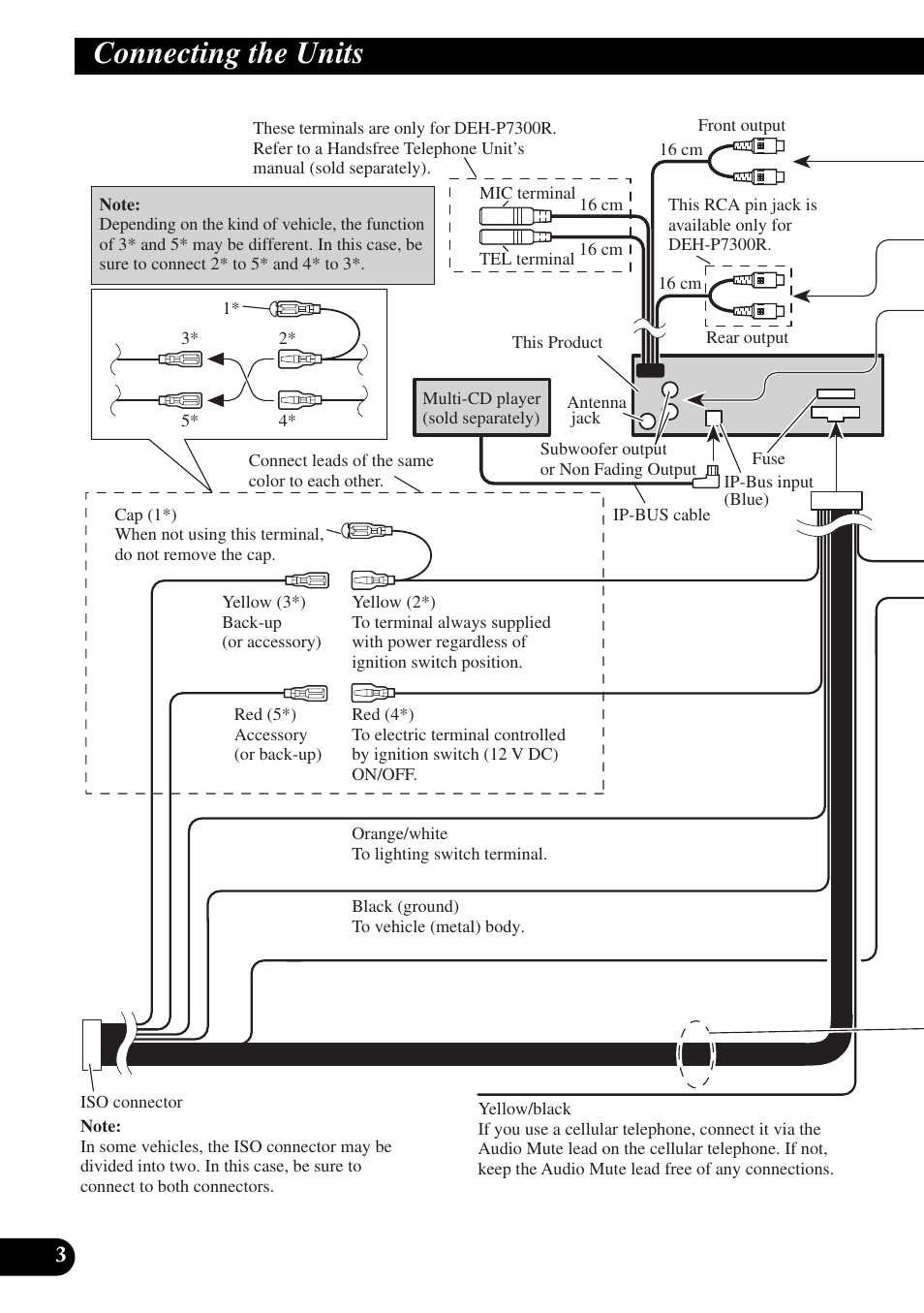 Connecting the units | Pioneer DEH-P6300R User Manual | Page 4 / 52