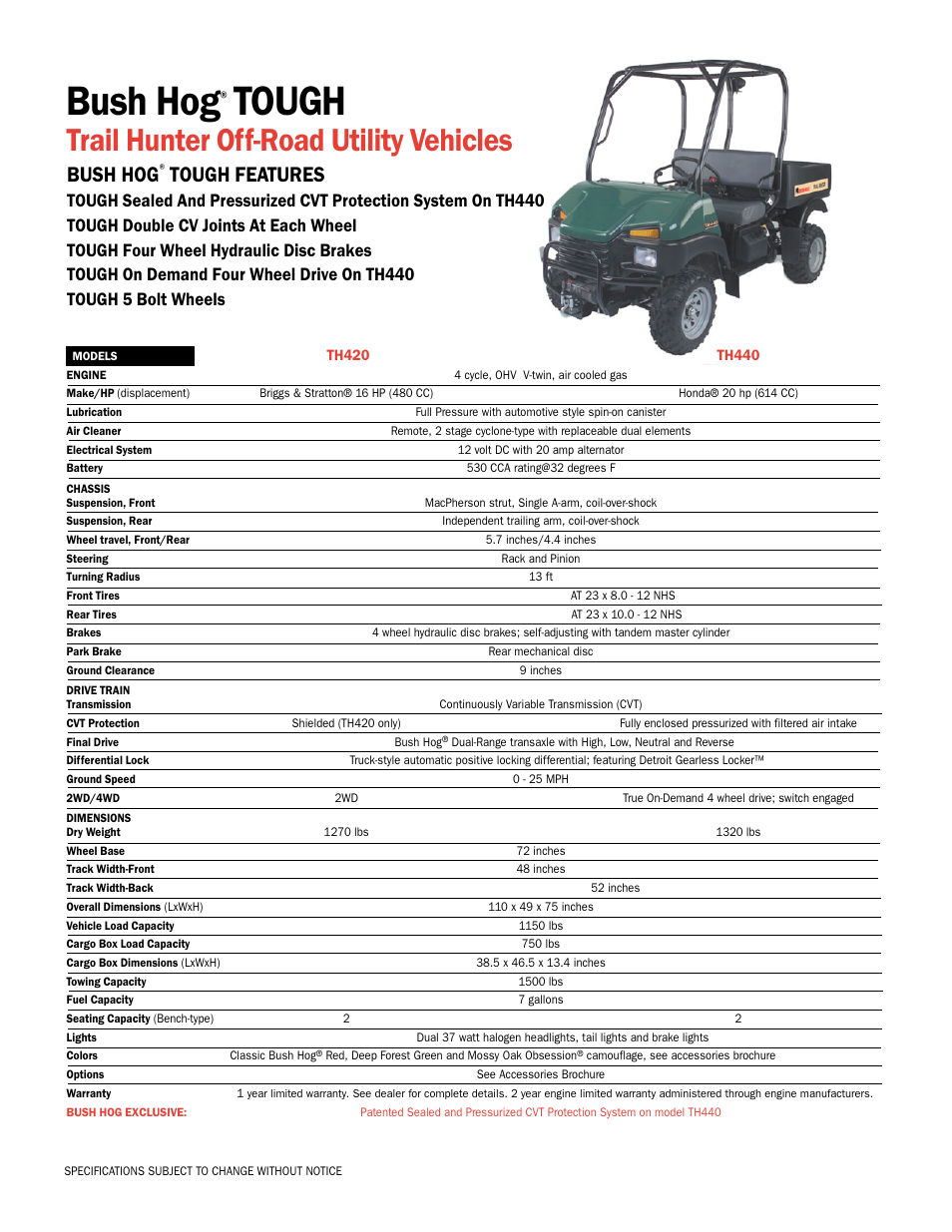 Bush Hog Th420 User Manual 1 Page Also For Th440