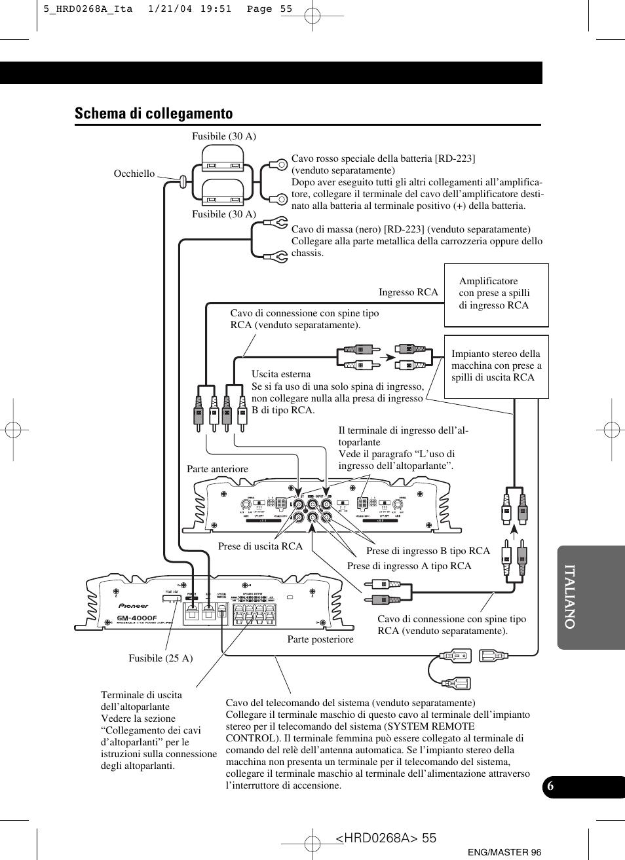 Schema di collegamento Pioneer GM 4000F User Manual