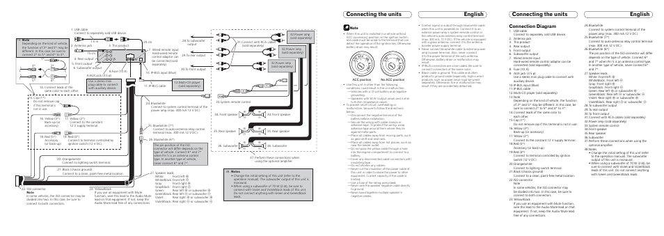 connection diagram pioneer deh p7000ub user manual page 5 8 rh manualsdir com Manuals in PDF User Manual Template