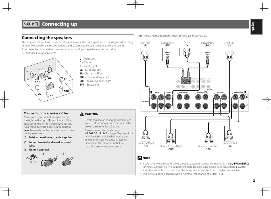 pioneer receiver manual vsx 523