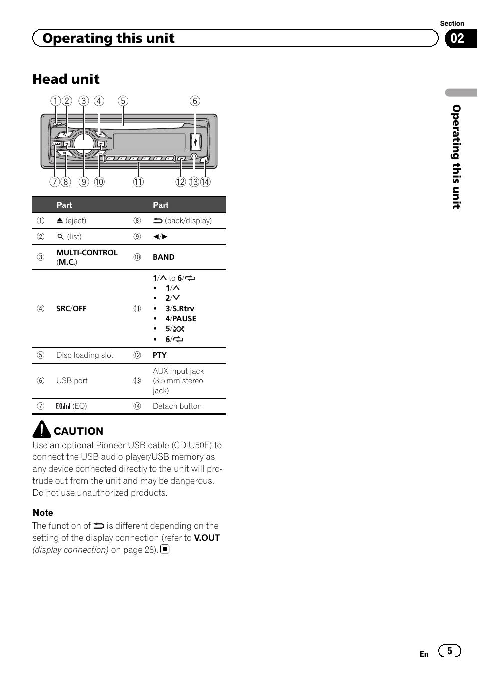 Operating this unit head unit, Head unit, Operating this unit | Pioneer DVH-