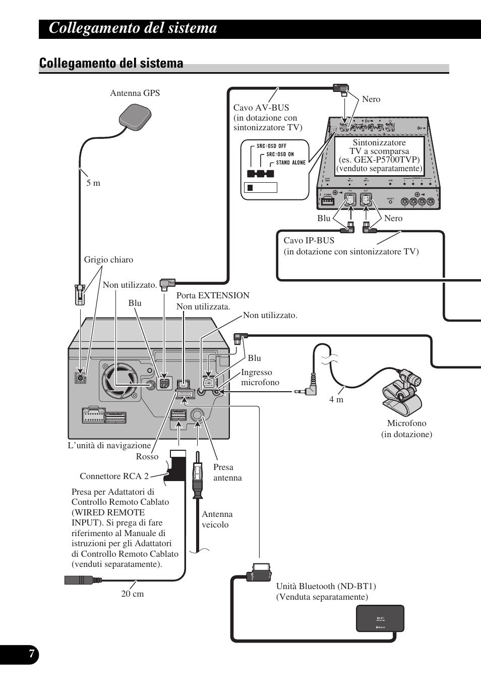 Collegamento del sistema | Pioneer AVIC-HD3 User Manual