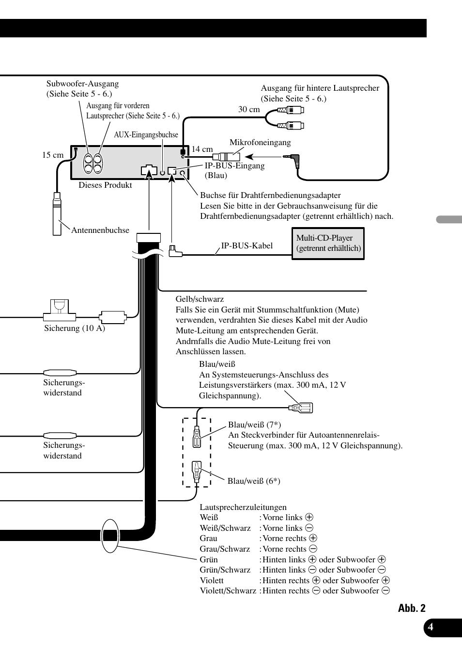 Fein Verdrahtung Schwarz Weiß Ideen - Schaltplan Serie Circuit ...