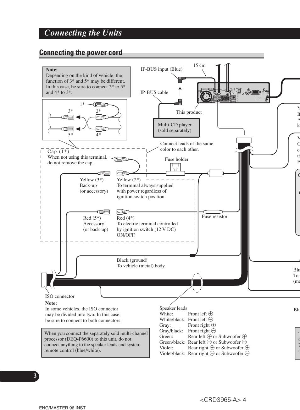 Ausgezeichnet Pionier Avh P5700dvd Schaltplan Galerie - Elektrische ...