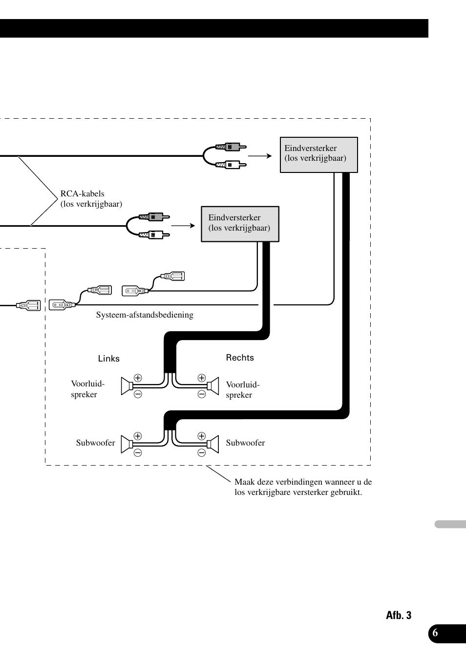 Pioneer Avh 5700dvd Wiring Diagram