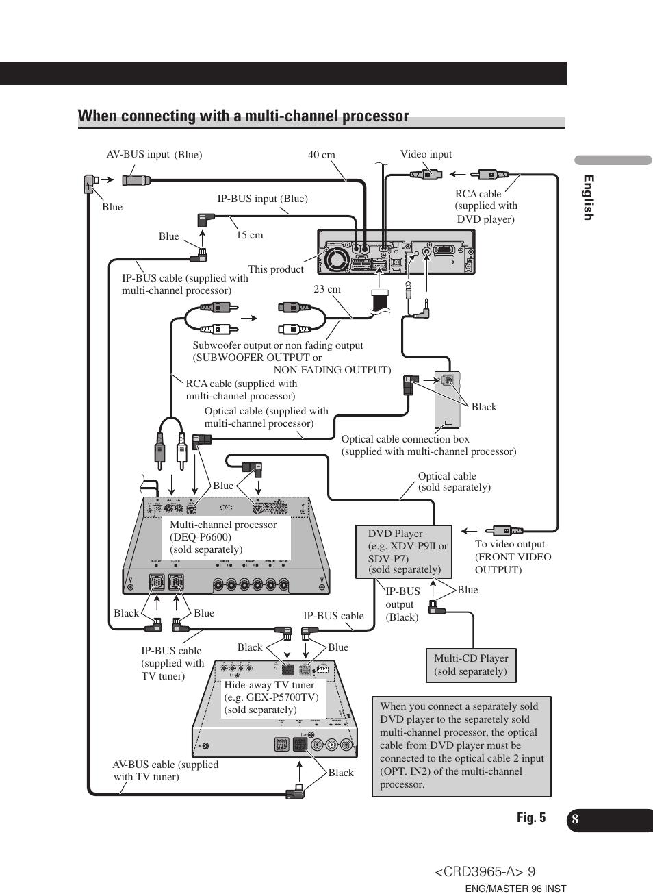 Fantastic Pioneer Avh X3500bhs Wiring Diagram Frieze - Electrical ...