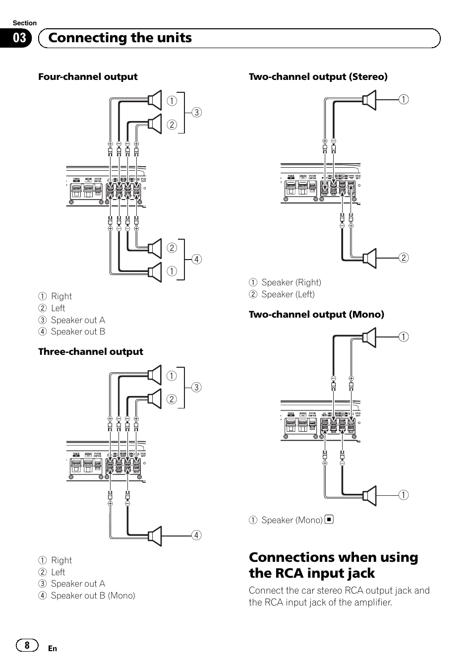 Connections when using the rca input jack, 03 connecting the units