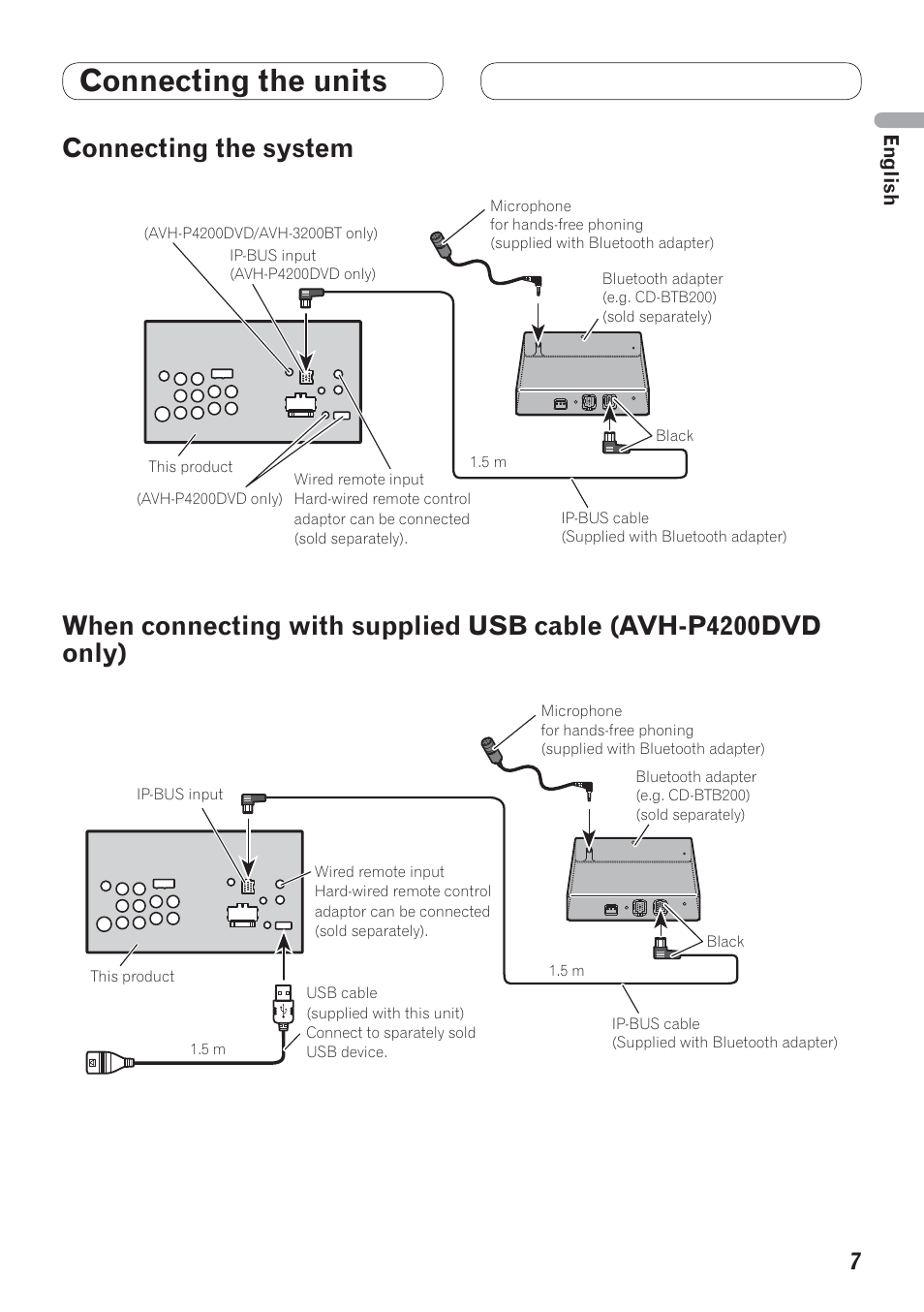 Wiring Diagram For Pioneer Avh P4200dvd