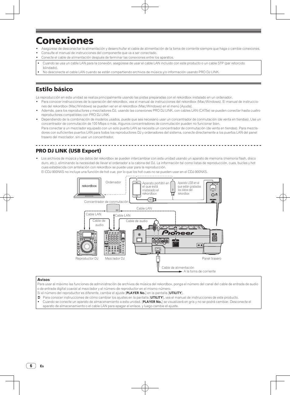 Conexiones, Estilo básico, Pro dj link (usb export) | Pioneer CDJ
