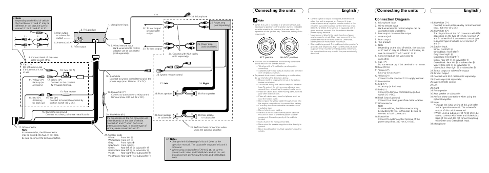 Connection diagram | Pioneer DEH-6100BT User Manual | Page 5 / 8Manuals Directory