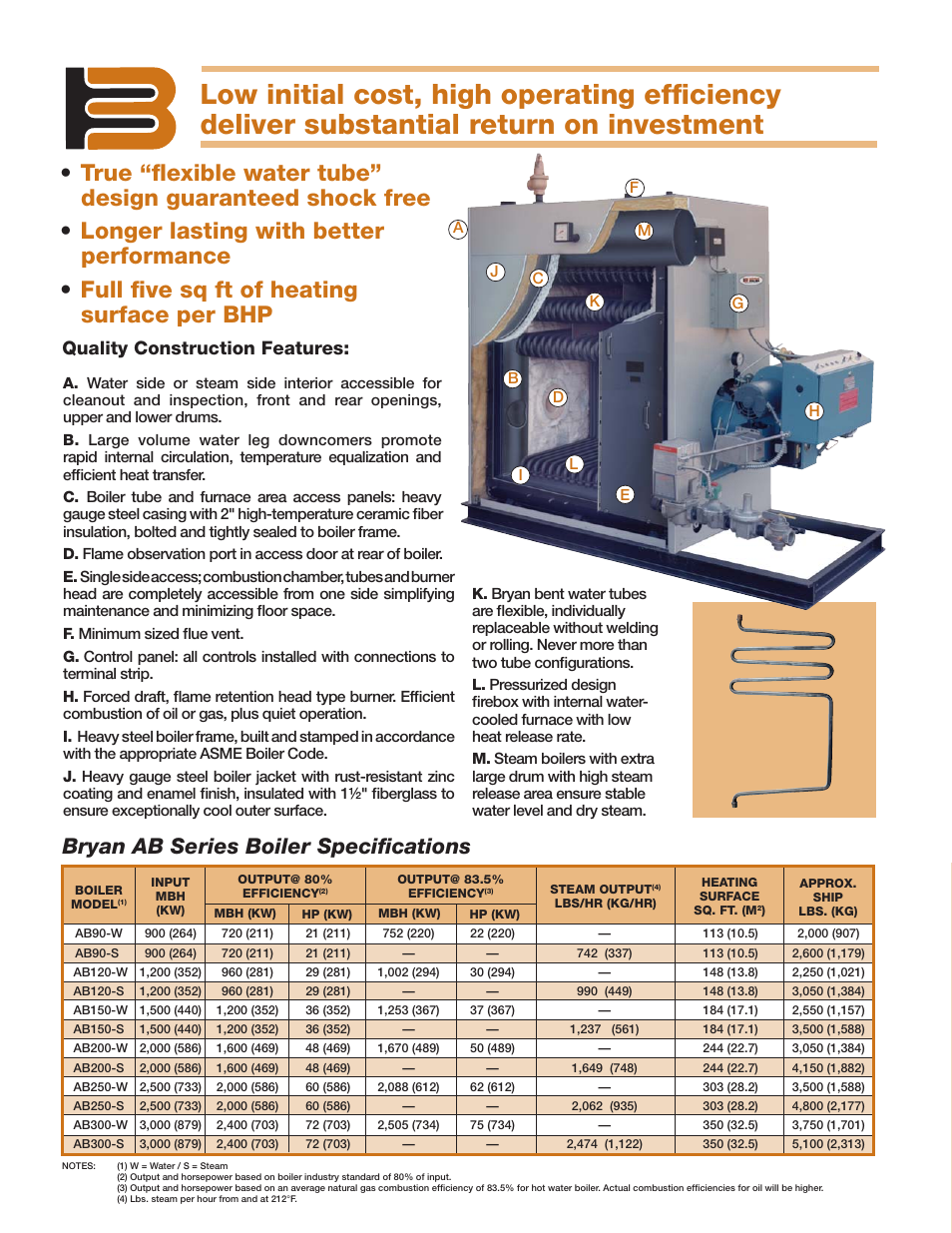 Bryan Ab Series Boiler Specifi Cations  Quality Construction Features