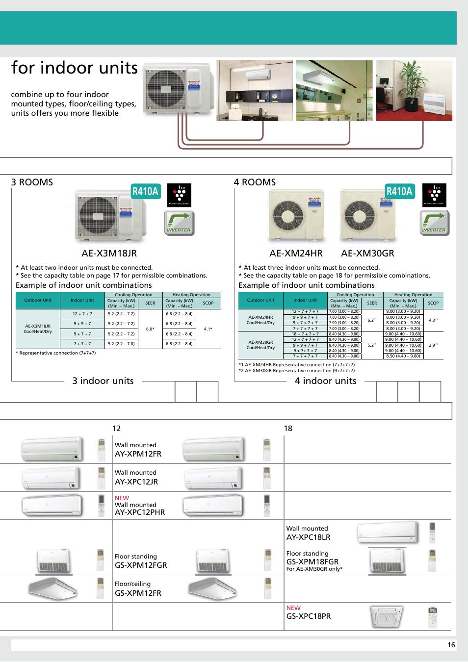 inverter for indoor units r410a sharp ay xp9rmr ae x9rmr user rh manualsdir com sharp user manual download sharp user manual download