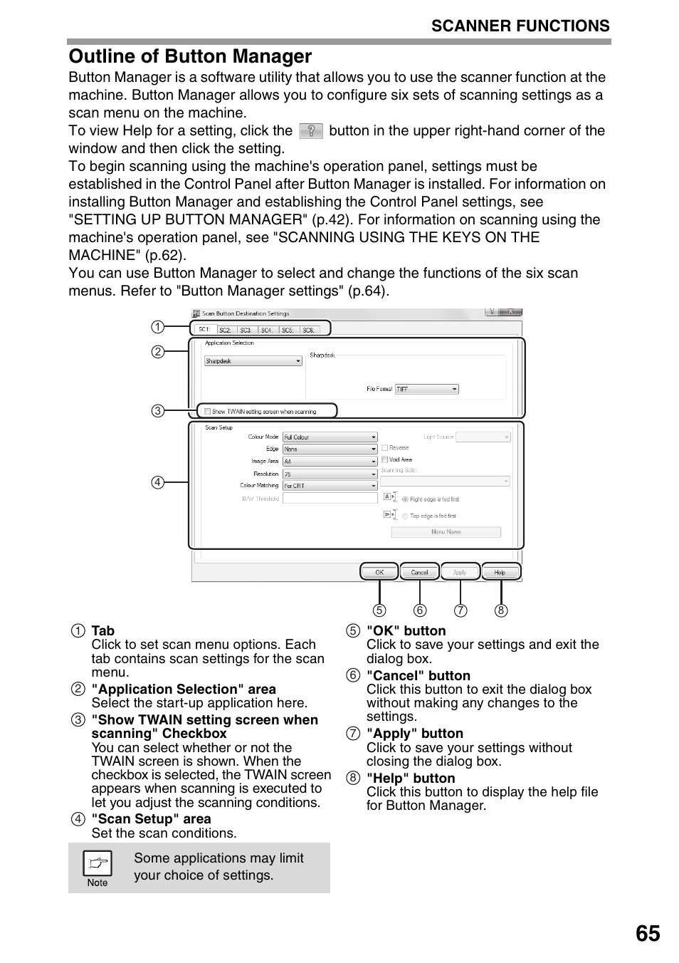 Outline of button manager, Scanner functions | Sharp MX