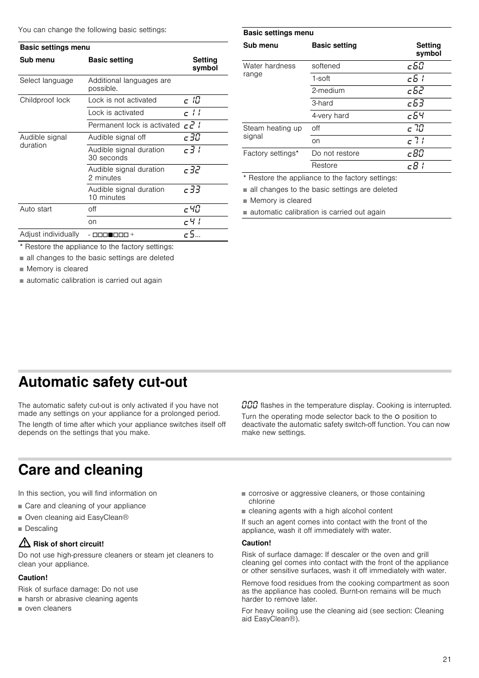 Automatic Safety Cut Out Care And Cleaning Oven Cleaning Aid