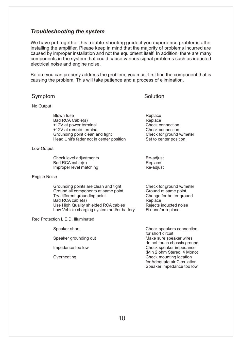 Troubleshooting the system, Symptom solution | Bassworx BA3000 1D