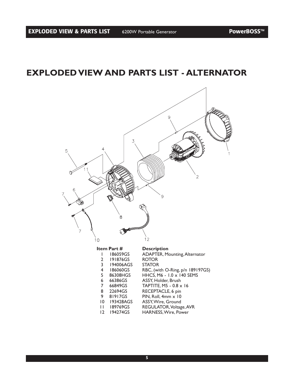 6 5 Briggs And Stratton Parts Diagram Electrical Wiring Diagrams 10 Hp Engine Exploded View List Alternator Throttle