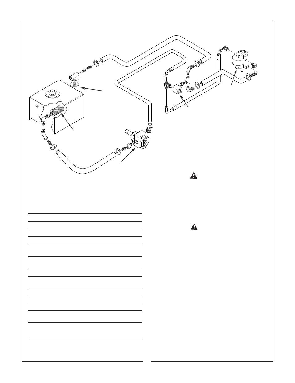 Preparation for use | Bush Hog SM 60 User Manual | Page 10 / 26