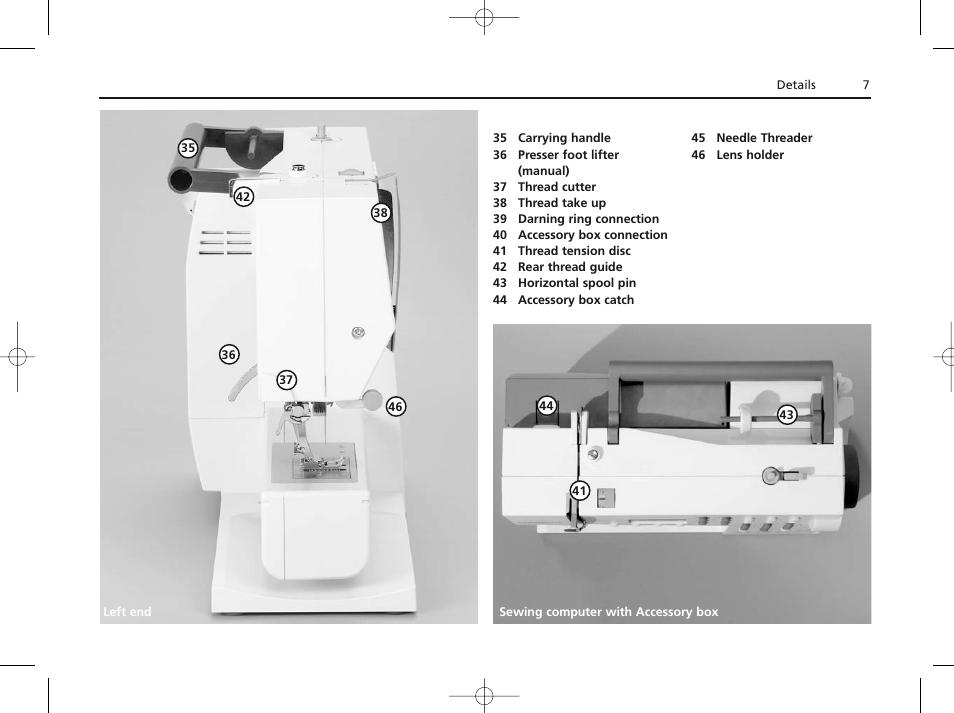 Bernina ACTIVA 135 S User Manual   Page 8 / 73