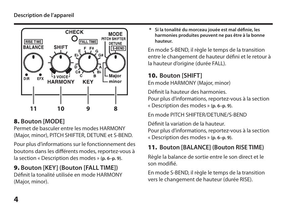 boss audio systems harmonist ps 6 user manual page 30 92 rh manualsdir com boss ms 3 user manual boss rc1 user manual