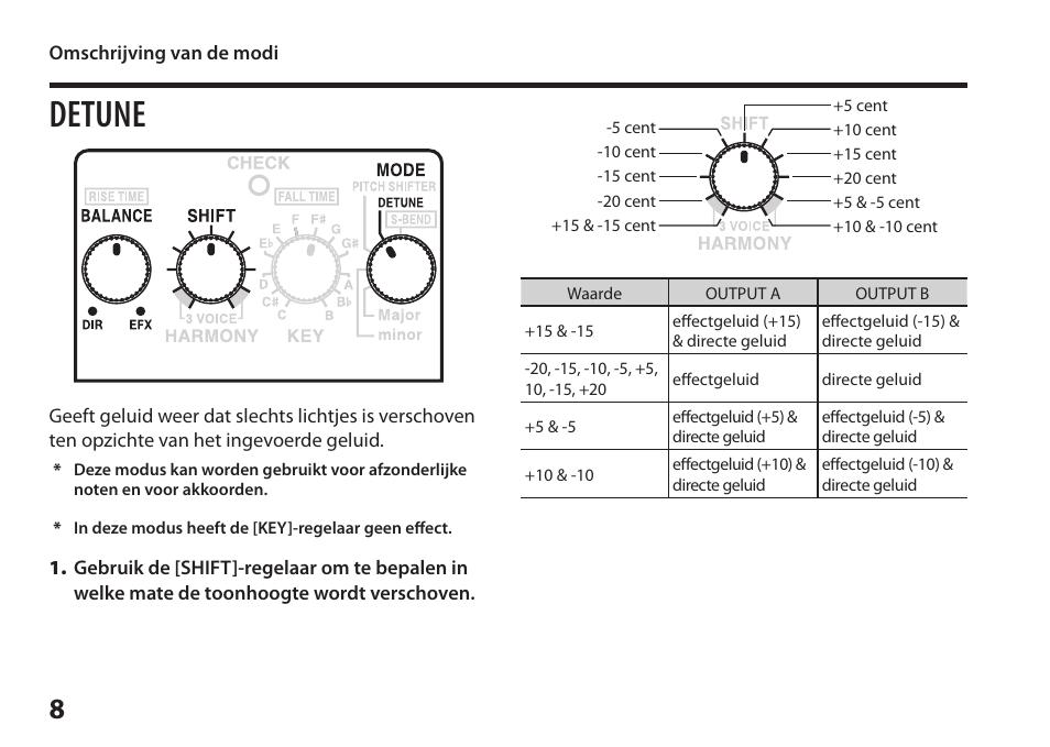 detune boss audio systems harmonist ps 6 user manual page 82 rh manualsdir com Boss Harmonist PS 6 Demo Boss Harmony Pedal