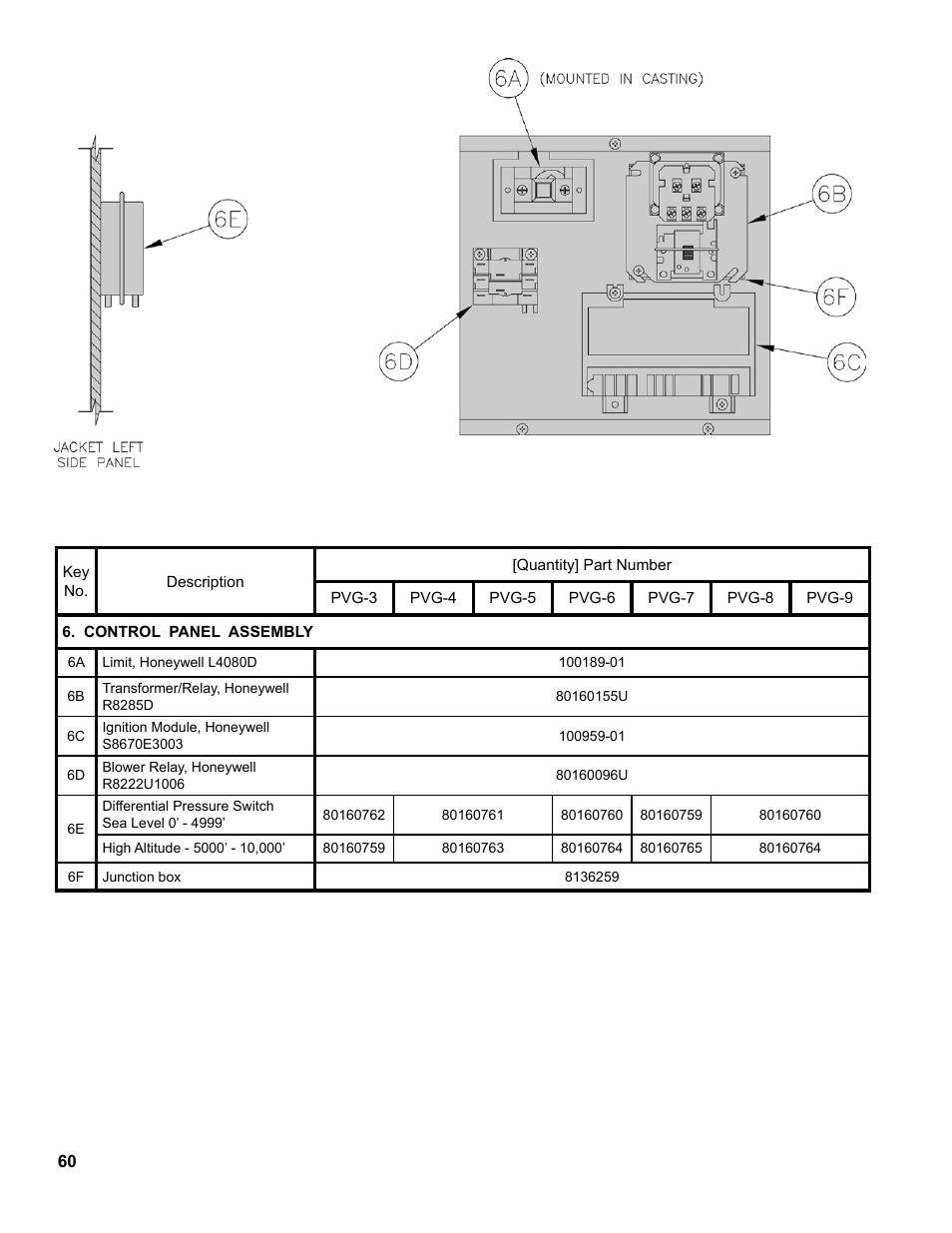 Burnham Boiler Wiring Diagram Honeywell R8222u1006 Schematics Pvg User Manual Page 60 64 Rh Manualsdir Com Steam Parts