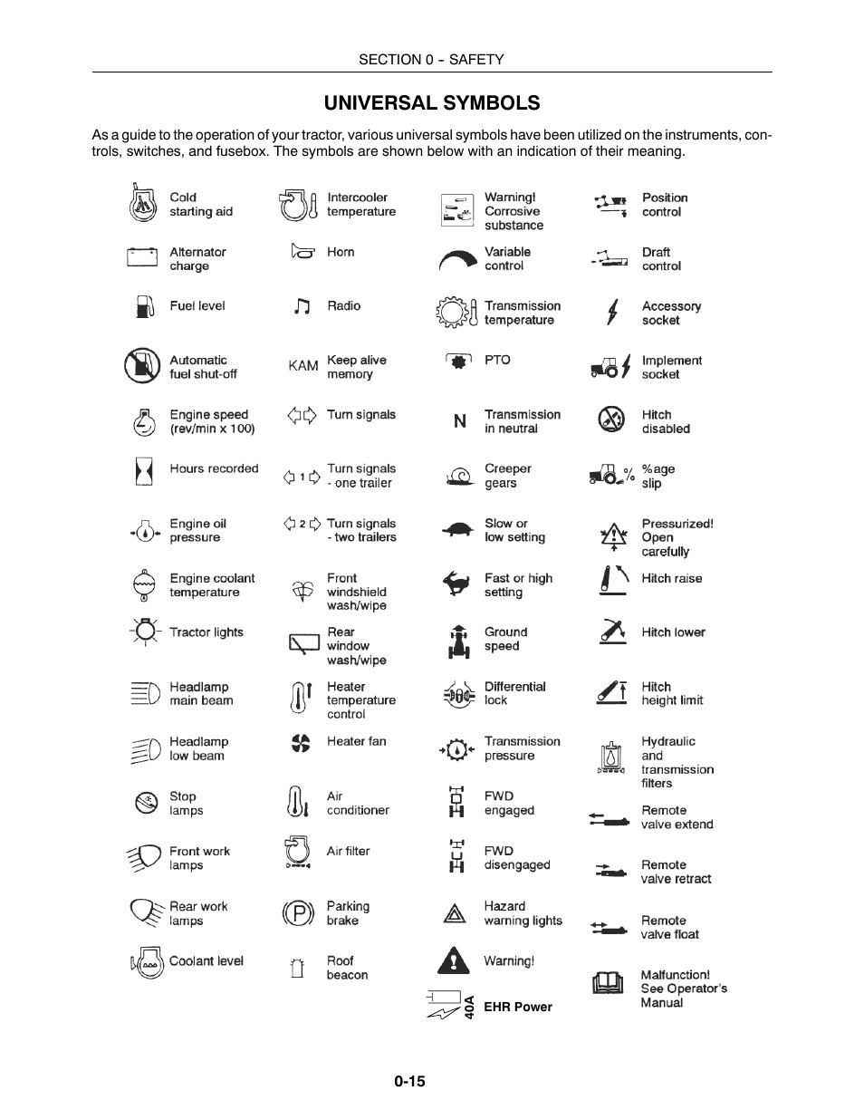 Universal symbols   Buhler 2180 User Manual   Page 17 / 332