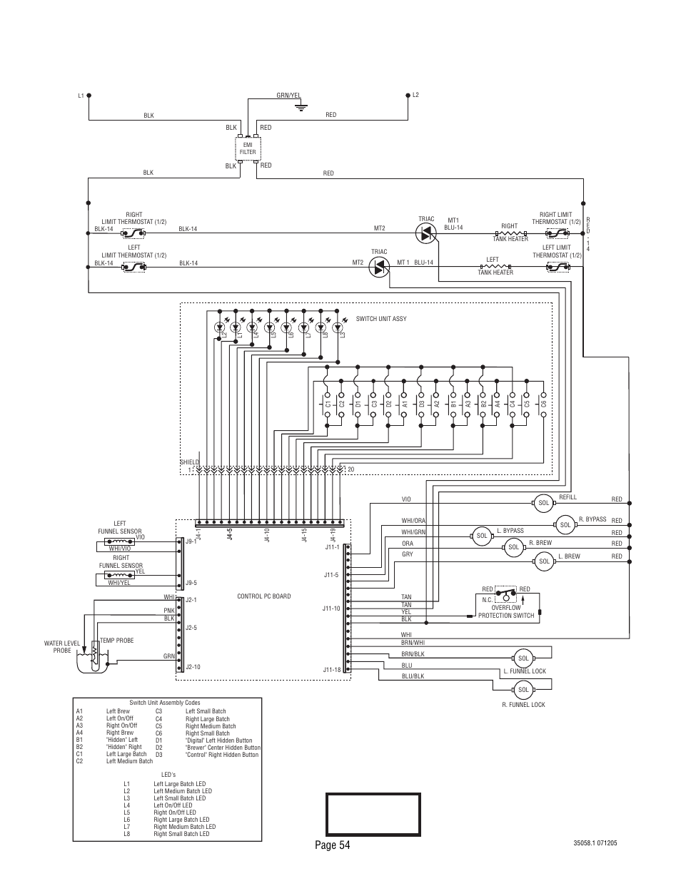Bunn Model Gr Wiring Diagram Library Vpr Schematic Dual Tf Dbc Brewwise Page 54 User